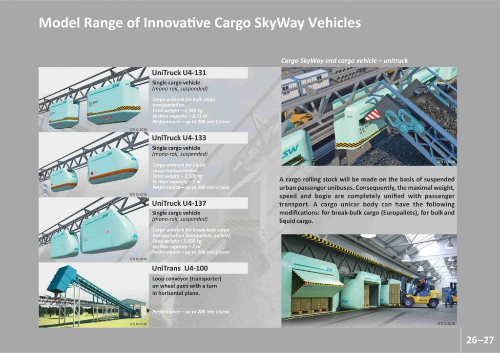 SkyWay Transport Solutions Cargo