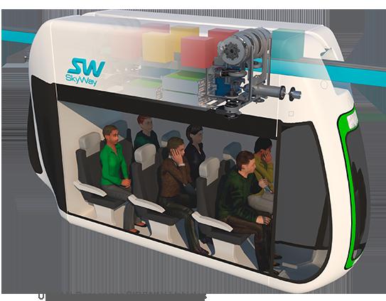 SkyWay Transport Solutions Urban Passenger SkyWay Vehicles